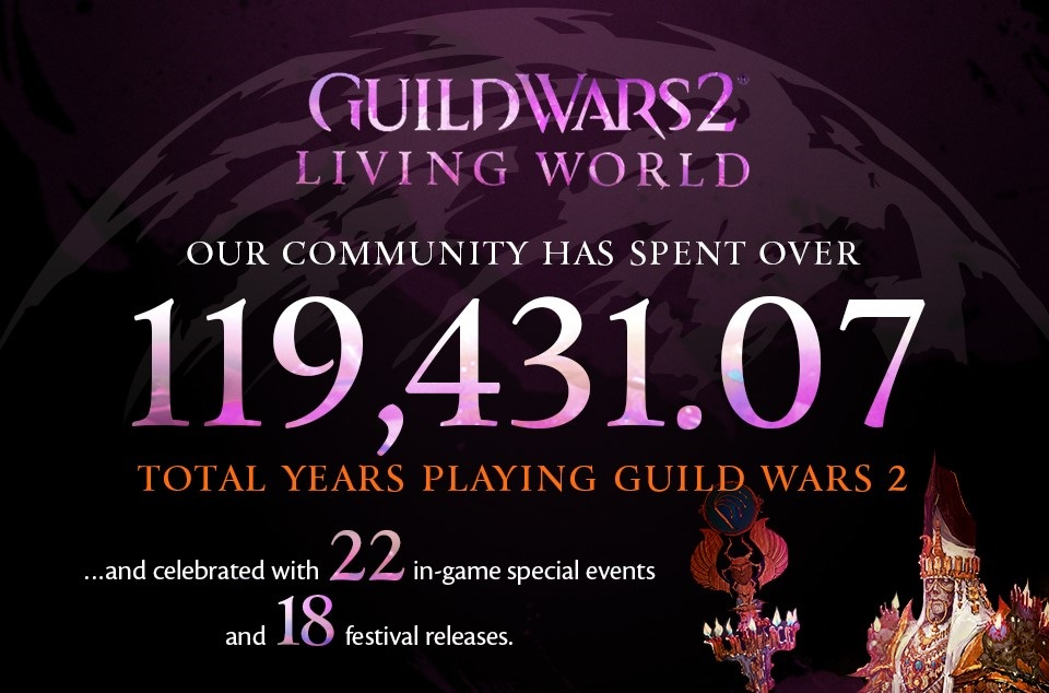 Guild Wars 2 Celebrates Six Years, Shares New Video